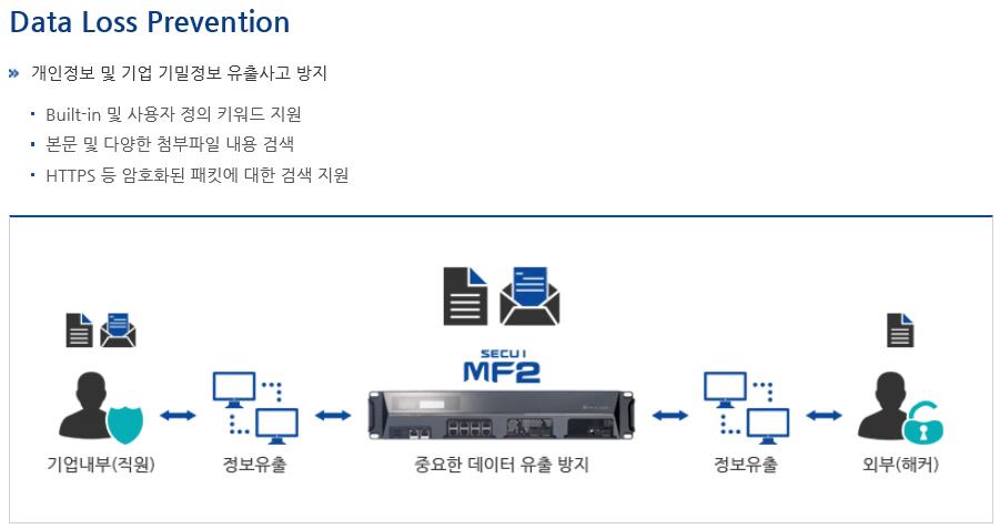 시큐아이 MF2 제품소개 -4.PNG