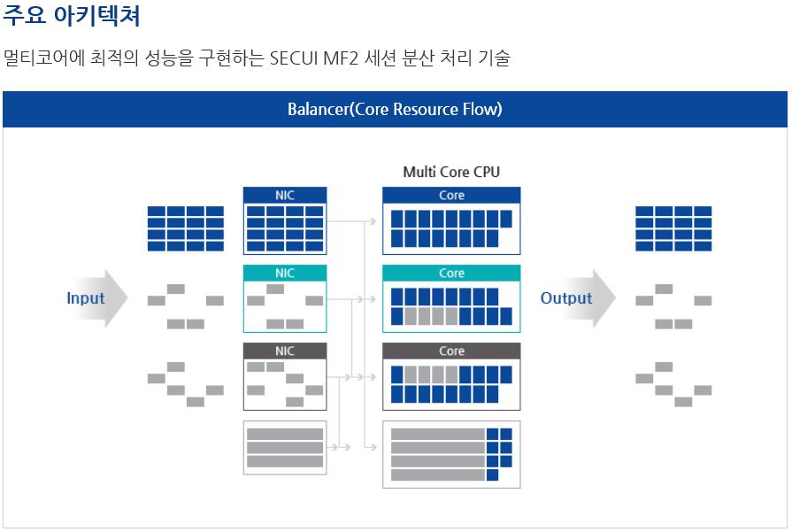시큐아이 MF2 제품소개 -10.PNG