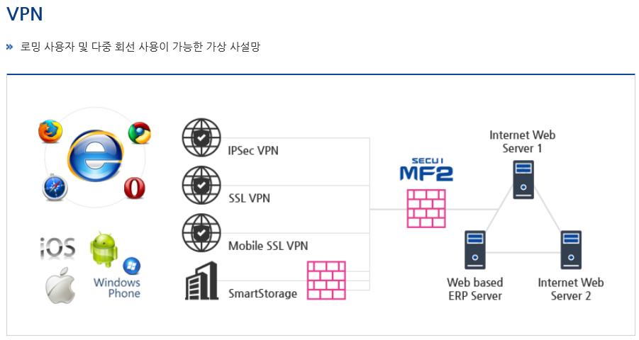 시큐아이 MF2 제품소개 -5.PNG