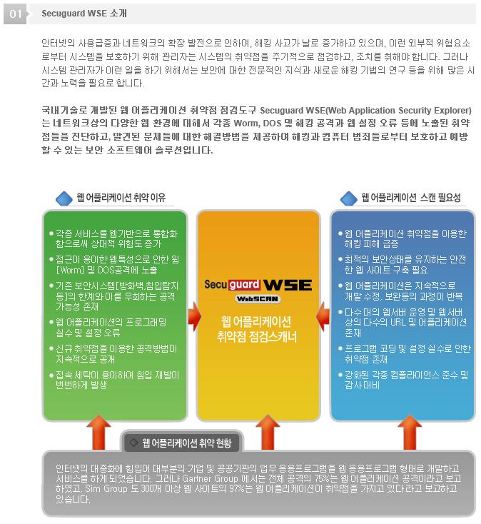 시큐가드_WSE_제품소개(1).PNG