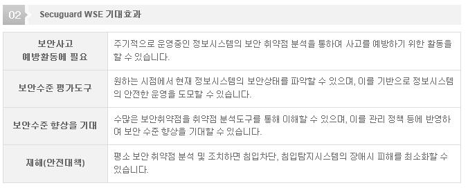 시큐가드_WSE_제품소개(2).PNG