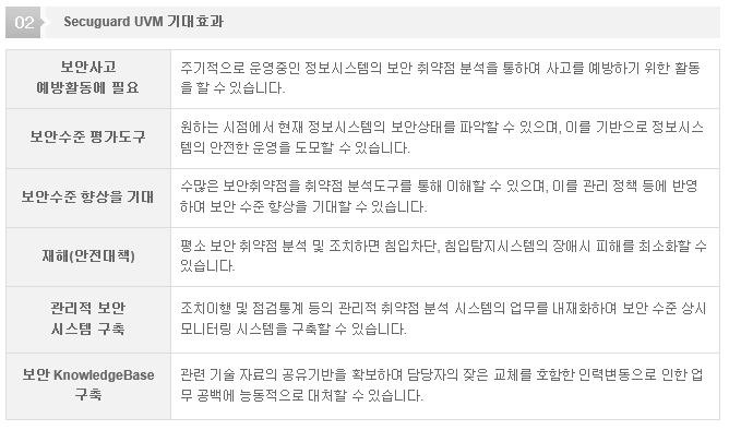 시큐가드_UVM_제품소개(2).PNG