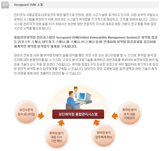 시큐가드_UVM_제품소개(1).PNG